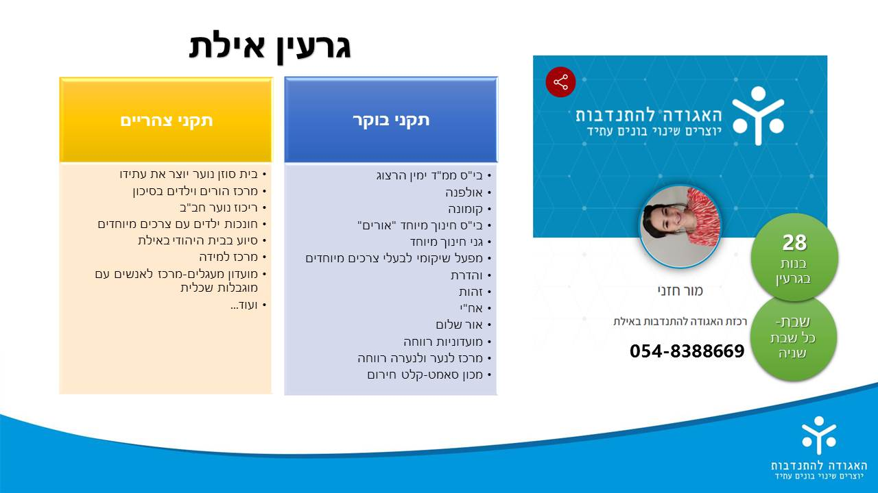 http://www.sherut-leumi.co.il//datiot//images/גרעין%20אילת.JPG
