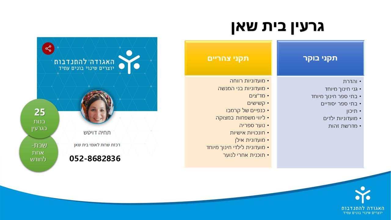 http://www.sherut-leumi.co.il//datiot//images/גרעין%20בית%20שאן.JPG