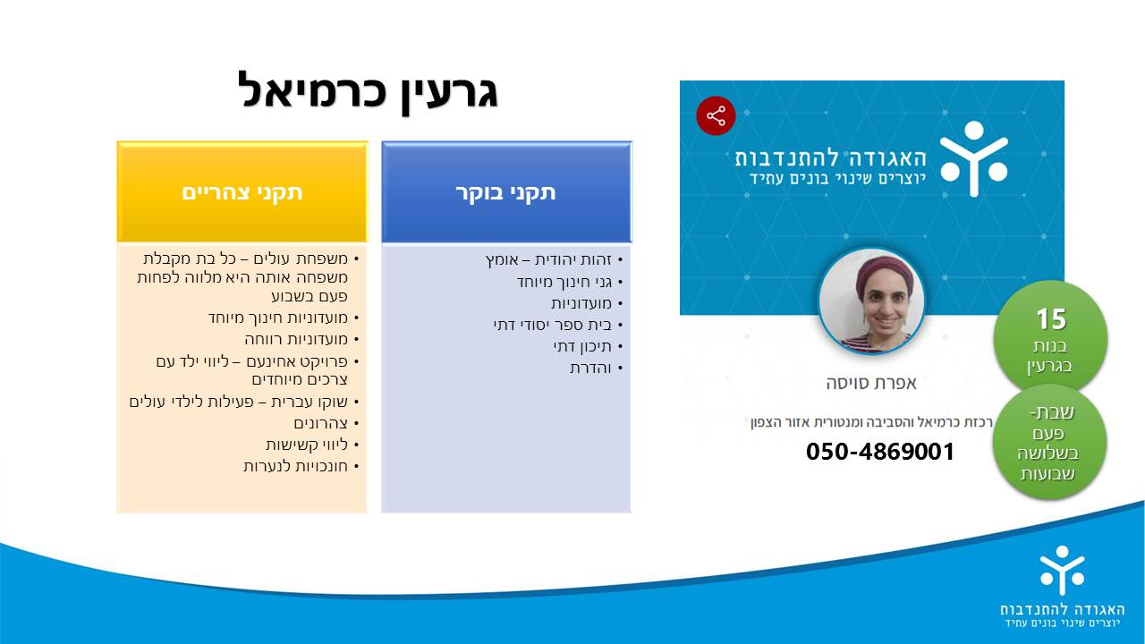http://www.sherut-leumi.co.il//datiot//images/גרעין%20כרמיאל.JPG
