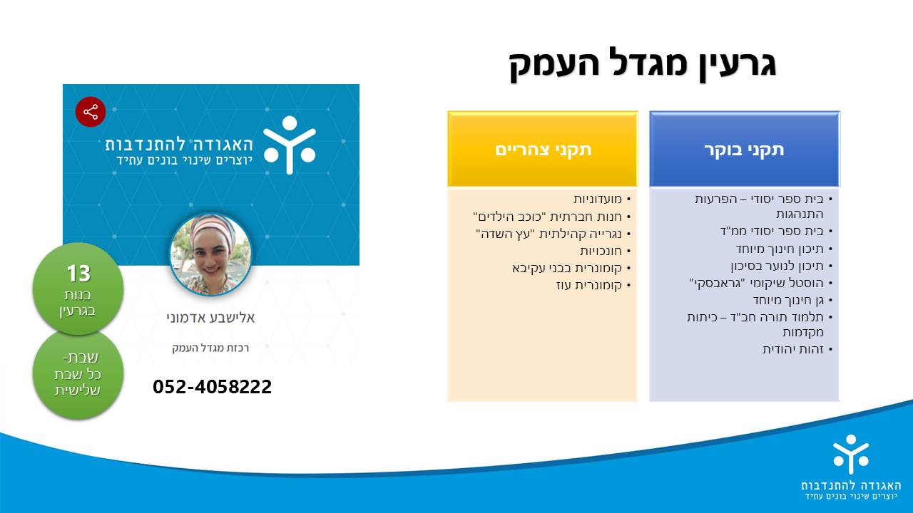 http://www.sherut-leumi.co.il//datiot//images/גרעין%20מגדל%20העמק.jpg
