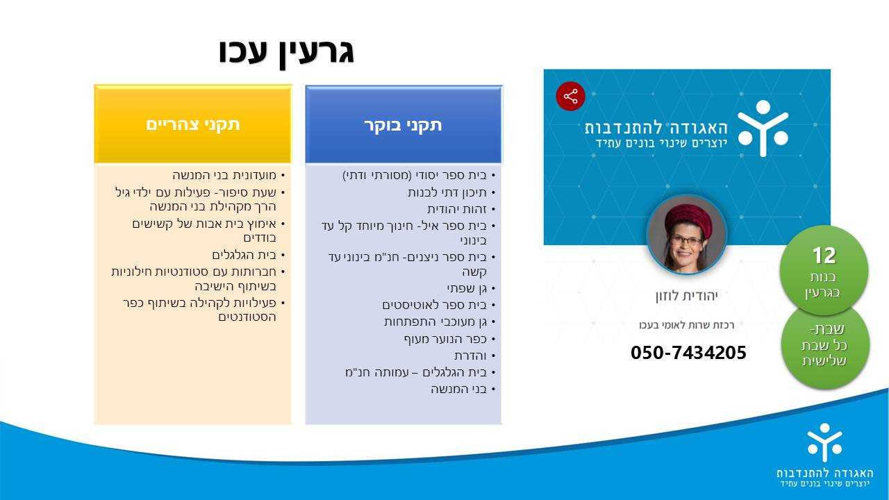 http://www.sherut-leumi.co.il//datiot//images/גרעין%20עכו.JPG